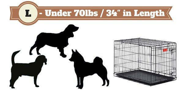 Dog Crate Size For Large Dogs Next To 3 Silhouetted On White Bg