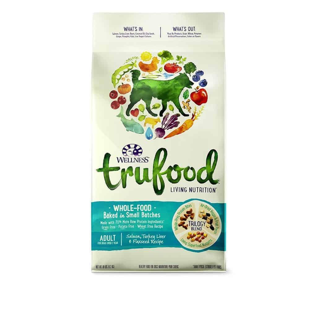 Wellness Dog Food Recall History