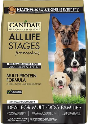 Canidae Dog Food Reviews, Ingredients, Recall History and