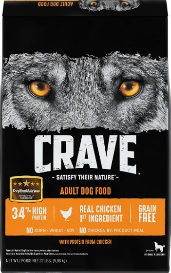 Crave With Protein From Chicken Adult Grain-Free Dry Dog Food