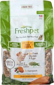 Grain-Free Chicken Roll Recipe